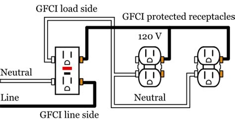 Looking For Outside Gfci Fuse Box Page