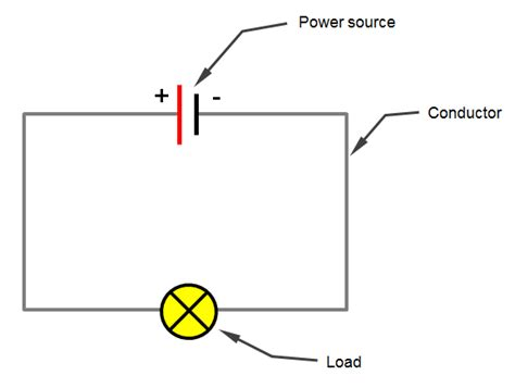 Electrical Circuit Basics Volt Planet