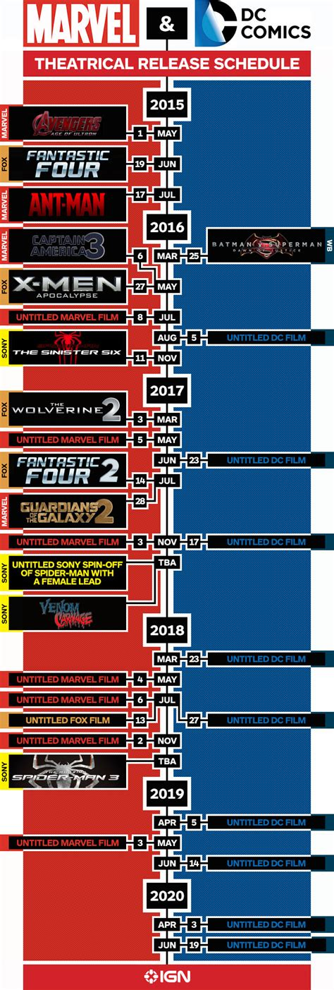 marvel dc film release schedule