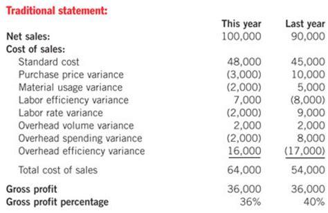 lowdown  lean accounting