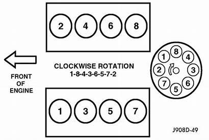 Dodge Ram 98 Plug Firing Order Diagram