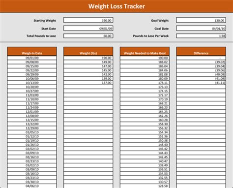 weight tracking template   tracker spreadsheets
