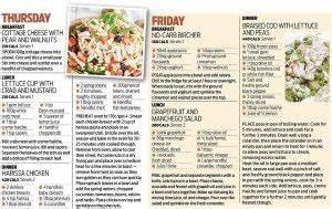 800 Calorie Diet Plan Book Diet Plan