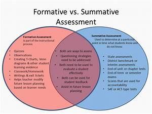 The Finale  Formative  U0026 Summative Evaluations