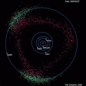Trojan Asteroids around Jupiter explained – Explore Mars