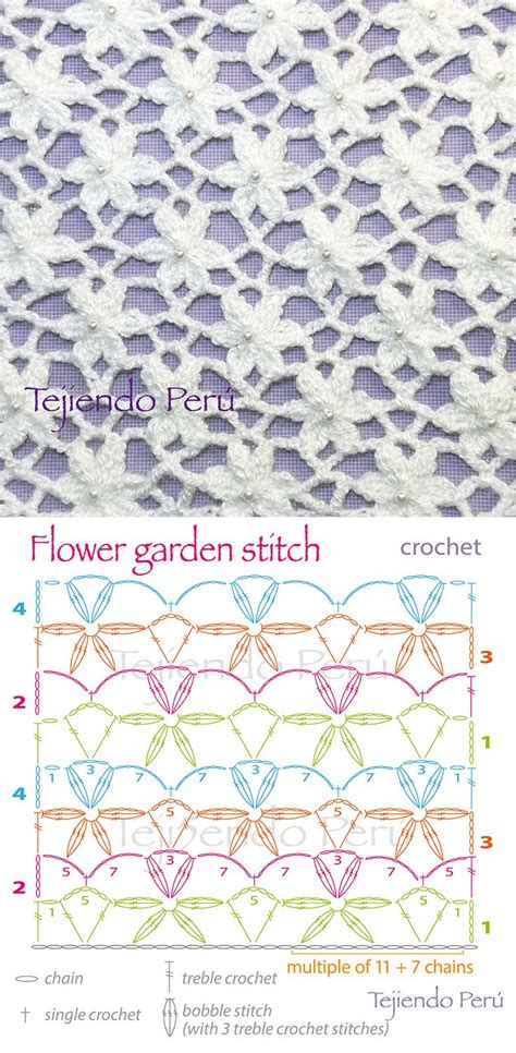 25 best ideas about crochet diagram on