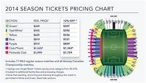 Get 12 per cent off Whitecaps FC 2014 season tickets