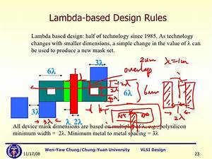 Lect5 Stick Diagram Layout Rules