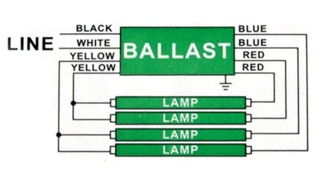 fluorescent ballast    watt  lamp dual voltage