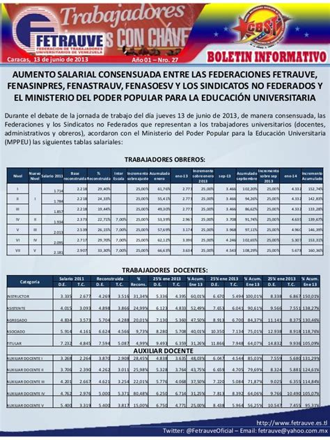 boletin tabla aumento salarial trabajadores universitarios 2013