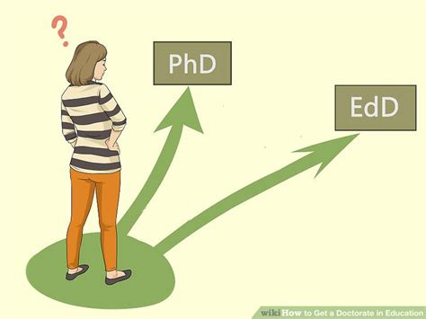 How To Get A Doctorate In Education (with Pictures)  Wikihow. Substance Abuse Signs Of Stroke. Multiple Signs Of Stroke. Original Signs. Espresso Signs. Bladder Infection Signs. Argument Signs. Transformer Signs Of Stroke. Typical Pneumonia Signs