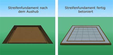 Bodenplatte Selbst Betonieren Auf Den Fundamentplan Kommt Es An by Das Fundament F 252 Rs Gartenhaus Gartenhaus Magazin