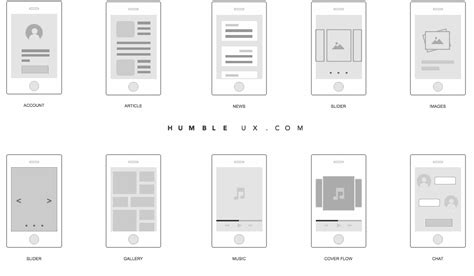 axure templates mobile flowchart library for axure