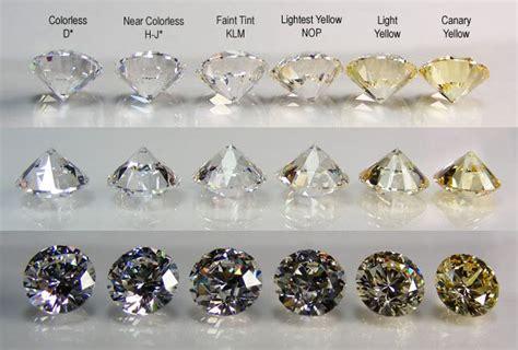 in the news miadonna man made diamonds hybrids