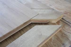 Assembler 2 Planches Perpendiculairement : comment assembler des planches pour r aliser un panneau ~ Premium-room.com Idées de Décoration