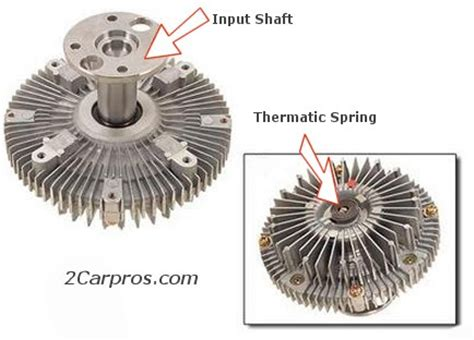 what does a fan clutch do fix your engine overheating like a pro p0217 pictures