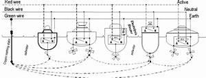 Galvanic Corrosion Blocker
