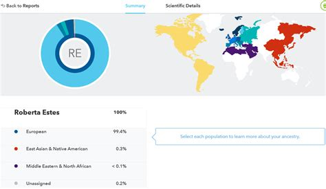 23andme's New Ancestry Composition (ethnicity) Chromosome