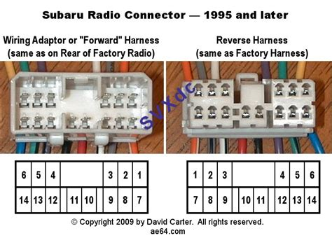 2004 Subaru Radio Wire Diagram subaru legacy outback baja radio harness pin out