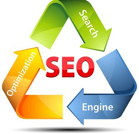 Search Engine Optimization Seo Simple Meta Fluence