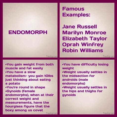 17 Best Images About My Body Shape, Endomorph 101! On