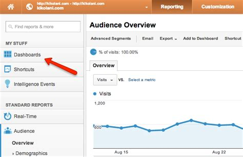 How Google Analytics Dashboards Can Make Your Life Easier. Online Rn Nursing Degree Medicare Drg Weights. Financial Services Leads Film Noir Detectives. Top Headhunter Companies Indoor Golf St Louis. Kessler Sports Medicine Esade Business School. Foreign Currency Savings Pdf Document Manager. Riverside Rehabilitation Center. Online Schools For Business Singh Law Firm. 5 Diamond All Inclusive Resorts