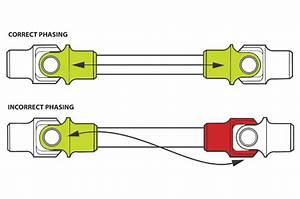 Street Rod Steering Made Simple