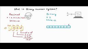 What Is Binary Number System