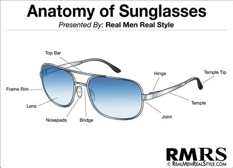 buying mens sunglasses sunglass style guide
