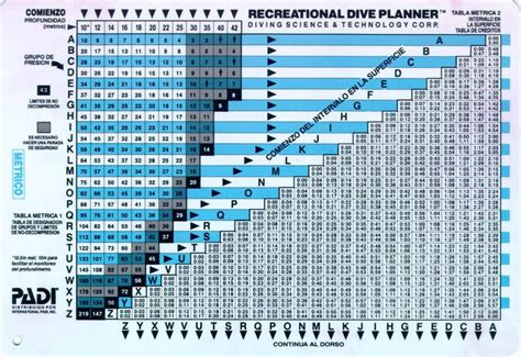 Pin Padi Dive Tables Pdf On Pinterest