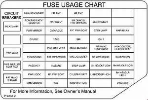 Oldsmobile Silhouette  1997 - 2004  - Fuse Box Diagram