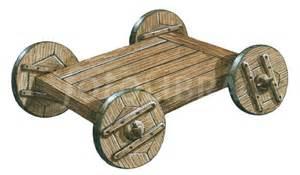 Sumerian Mesopotamia Wheel Invention