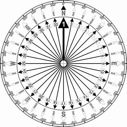 Compass Points South Southeast Wikipedia Card Svg