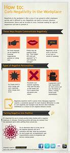 81 Best Employee Handbook Images On Pinterest