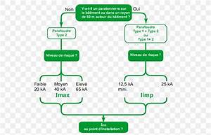Rod Basic Wiring Diagram