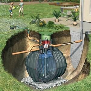 Gewächshaus Bewässerung Mit Regenwasser : nachhaltige nutzung von regenwasser der bauherr ~ Watch28wear.com Haus und Dekorationen