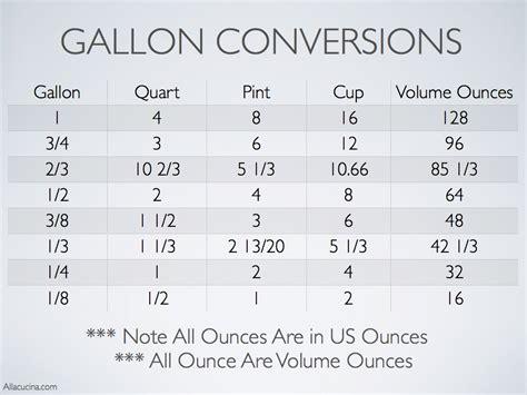 kitchen table size common kitchen measurement conversions