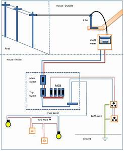 Wiring Diagram Of House Electrics