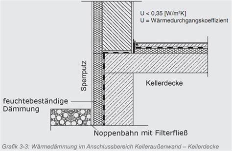 dämmung fußboden gegen erdreich bodenaufbau keller bodenaufbau keller mit gerbgruben bodenaufbau keller fu bodenaufbau im