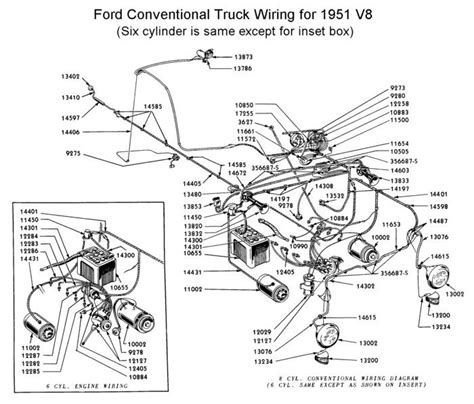 Flathead Electrical Wirediagramtruck