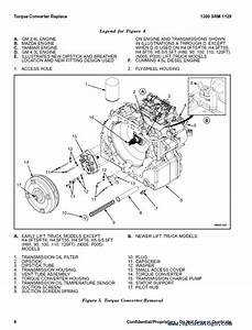 Hyster Class 4 G004 Internal Combustion Engine Trucks Download Pdf