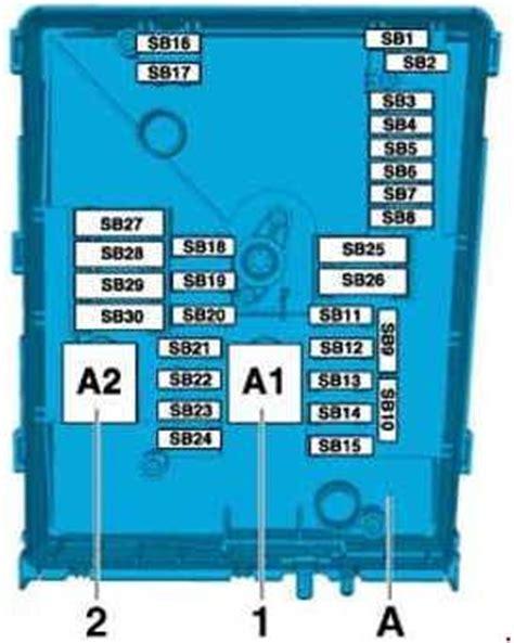 volkswagen caddy 2010 2014 fuse box diagram auto genius