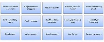 Segmentation Market Segment Segments Examples Profile Generic