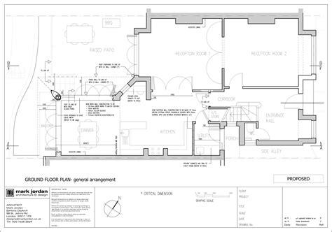 project stages  process mark jordan