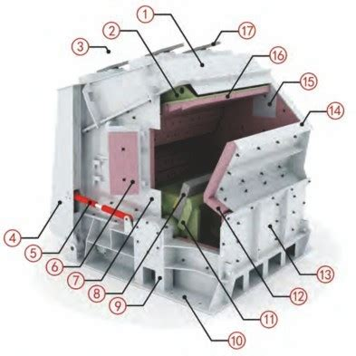impact crusher electro magnetic industries