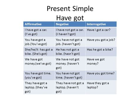 Present Simple Have