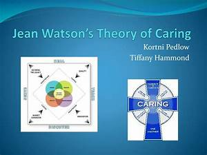 Ppt - Jean Watson U2019s Theory Of Caring Powerpoint Presentation