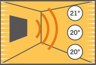 heizen mit infrarot heizen mit infrarot so funktioniert eine infrarotheizung