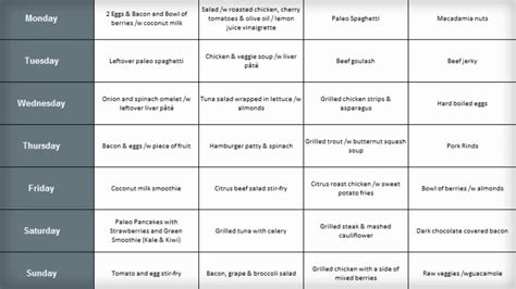 ultimate paleo diet meal plan  day meal plan