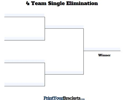 Tournament Bracket Editable Template by Fillable 4 Team Tourney Bracket Editable Bracket